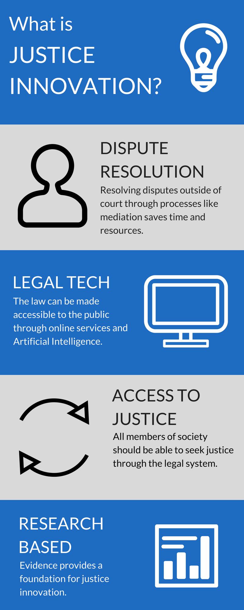 ACJI infographic (4)